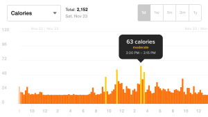 fitbit-curious-saturday-calories