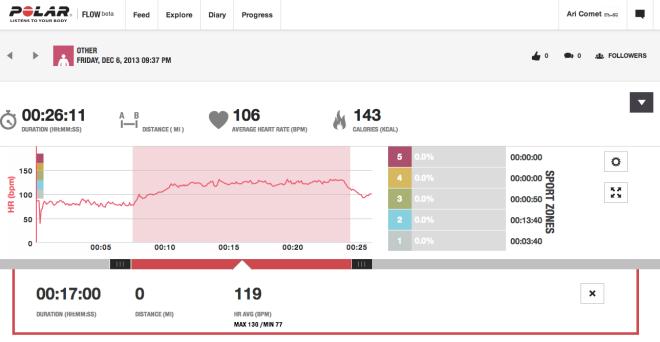 caloricburn-dashboard-after-walk-polar