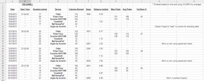 caloricburn-treadmill-data