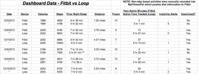 fitbitvspolar-data-dashboard-final