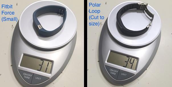 fitbitvspolar-weight-comparison