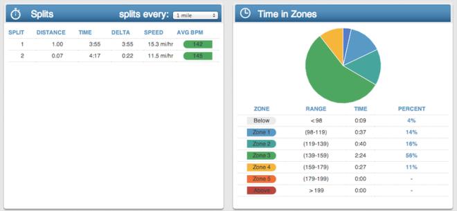 sensor-workout-details-digifit-web-2