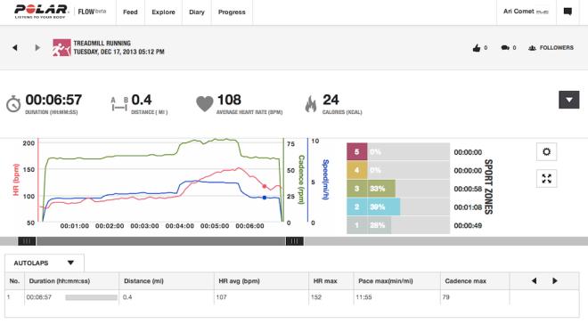sensor-workout-details-polar-flow-treadmill