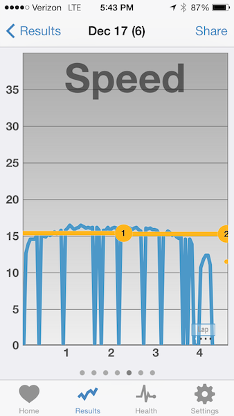 sensor-workout-details-digifit5