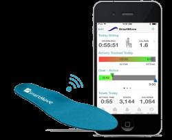 moovflyfit-smartmove