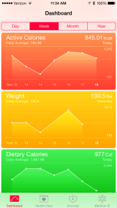 healthkit-dashboard