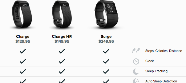 BATTLE! – Fitbit Surge versus Fitbit Charge HR (Heart Rate) versus Jawbone UP3 versus Apple Watch versus The Competition