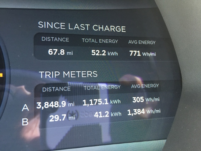 Nelson Ledges Fun Day Sept 25 2015 Power Usage